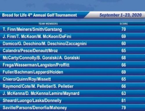 Bread for Life Golf Tournament Leaderboard